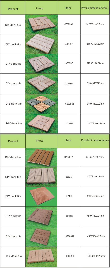 DIY decking styles