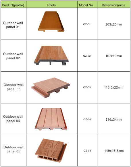 WPC Wall Panel accessories