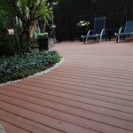 Determinants of WPC Decking Prices